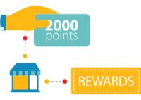 Rewards Cabinet